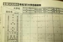 大阪青凌さん大ピンチ!|尾崎塾 富田教室